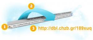 Tips for URL Shortening