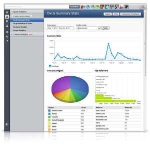 New Social Analytics in the HootSuite dashboard