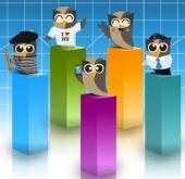 HootSuite owlys on a graph