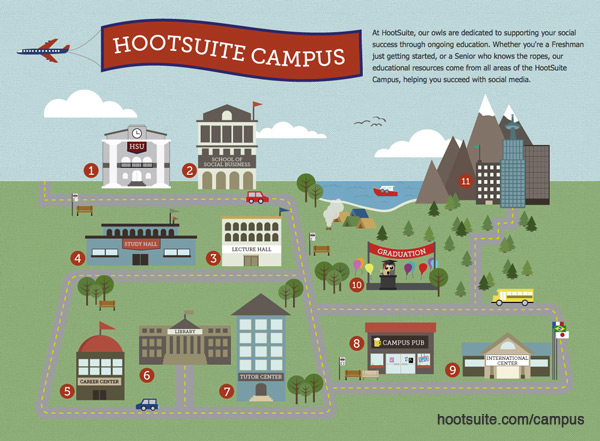 HootSuite Campus Map Final