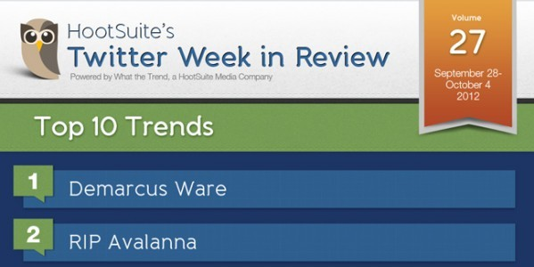 Ad Age Infographic: Twitter Week in Review Volume 27