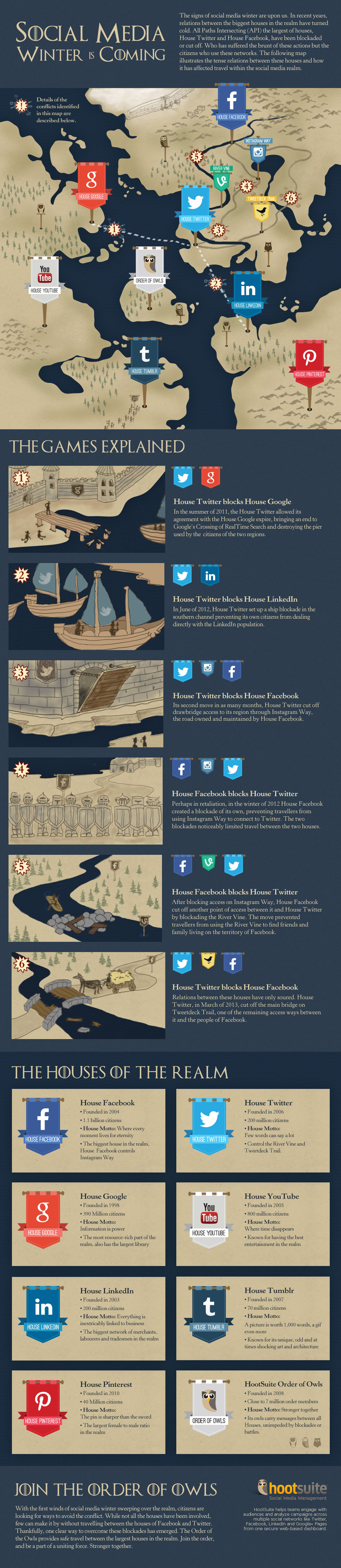 Social Media Winter is Coming - An Infographic