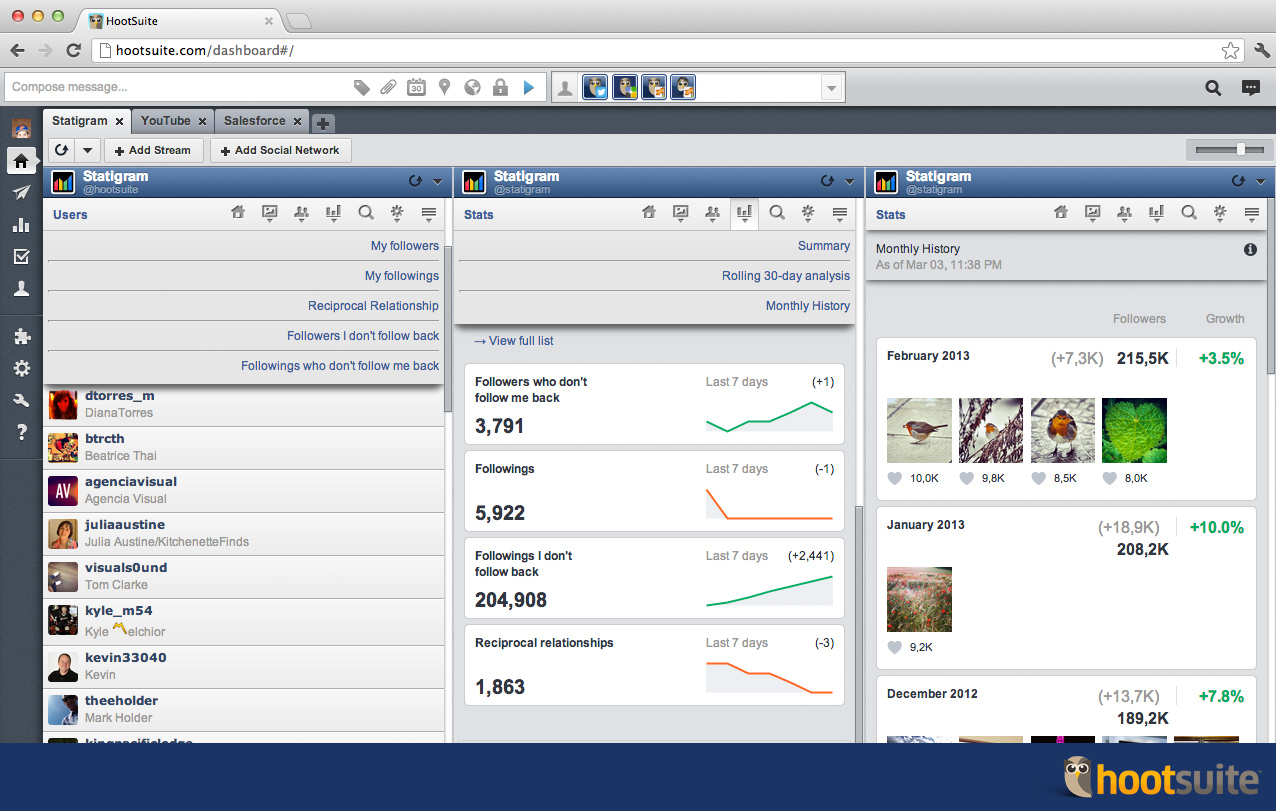 Statigram helping your brand instagram better add statigram to your hootsuite dashboard for quick access to all of your instagram stats ccuart Choice Image