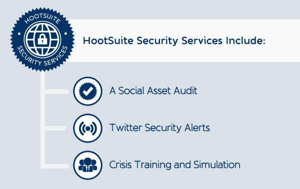 how to cancel hootsuite account