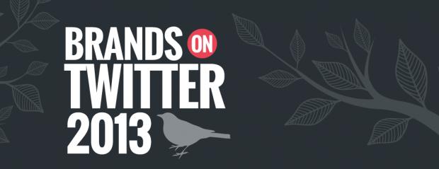 Brandwatch Brands On Twitter Infographic Header 2