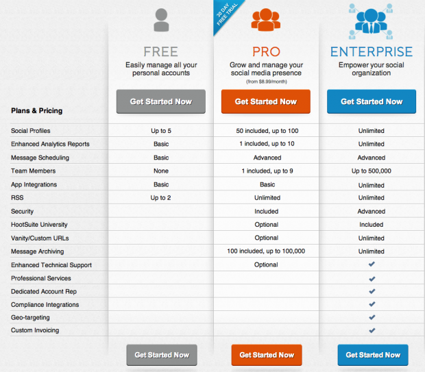 HootSuite Plans – Get the  1 Social Relationship Platform