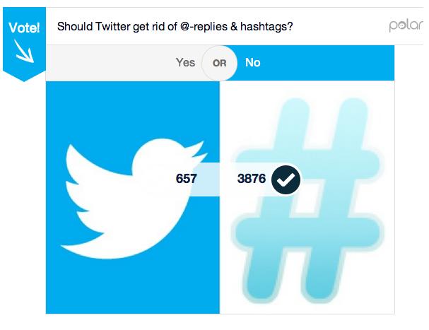 Poll via Mashable