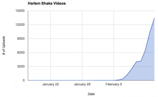Screen Shot 2013-02-15 at 2.01.28 PM