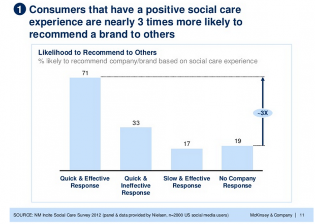 Social Care Experience - McKinsey