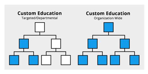 customeducation_orgchart (1)