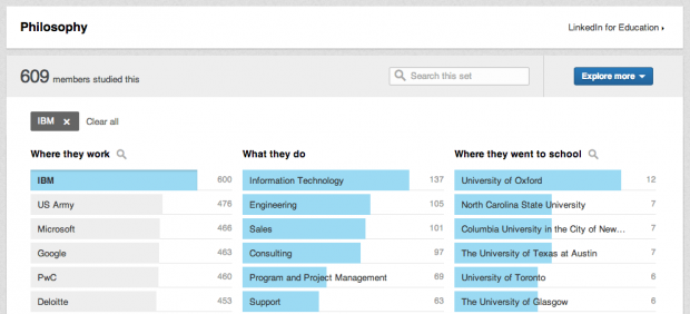 New LinkedIn Feature Field of Study Explorer
