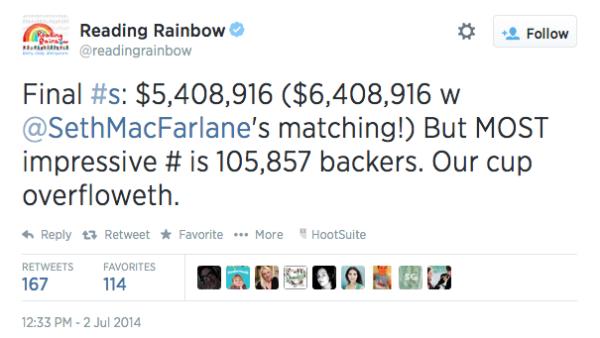 Reading Rainbow Twitter