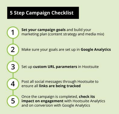 5 Step Campaign Checklist