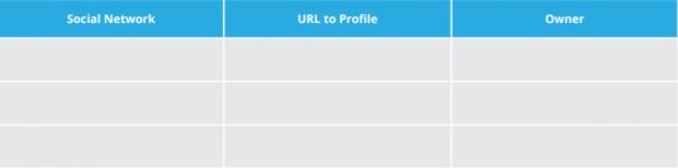 Utiliza las plantillas de redes sociales para mejorar tus perfiles empresariales