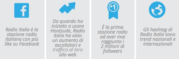 Radio Italia Italian