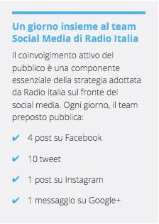 Radio Italia Un giorno insieme al team social media