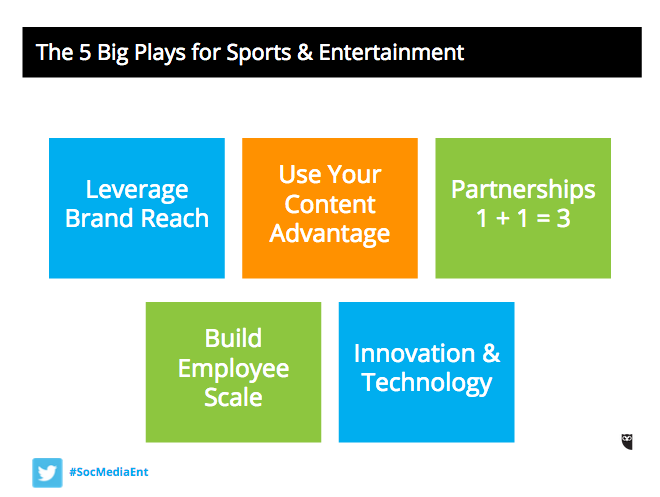 how sports and entertainment brands benefit from social media