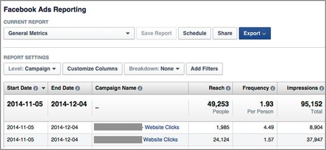 Reporte de tus anuncios en Facebook, 30 métricas para evaluar tu uso del sistema