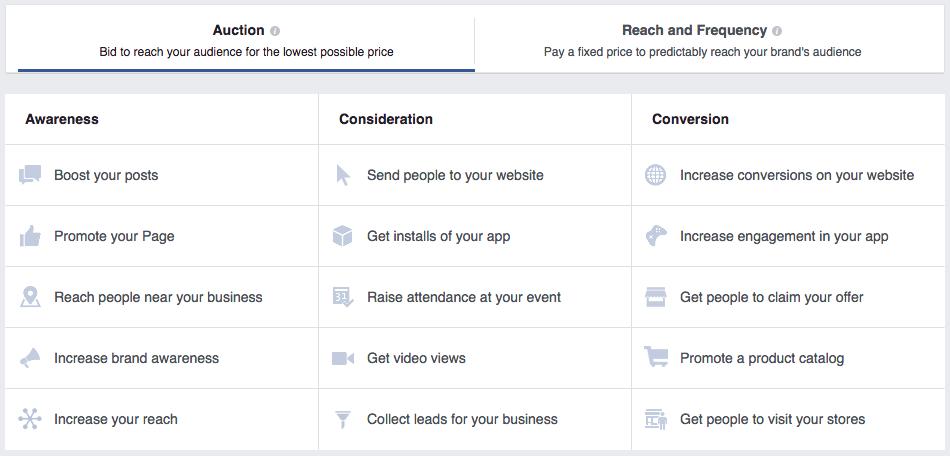 Objetivos de campaña para crear anuncios de Facebook