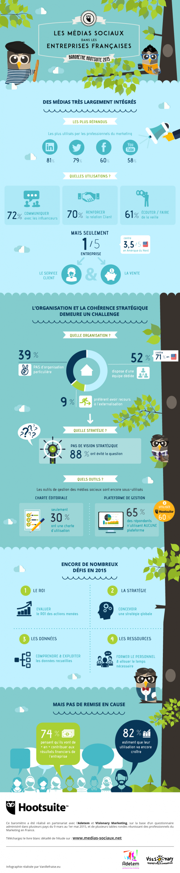 Infographie-hootsuite2