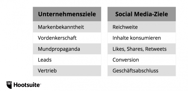 Social Media-Template