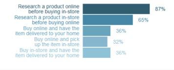 social shopping 1
