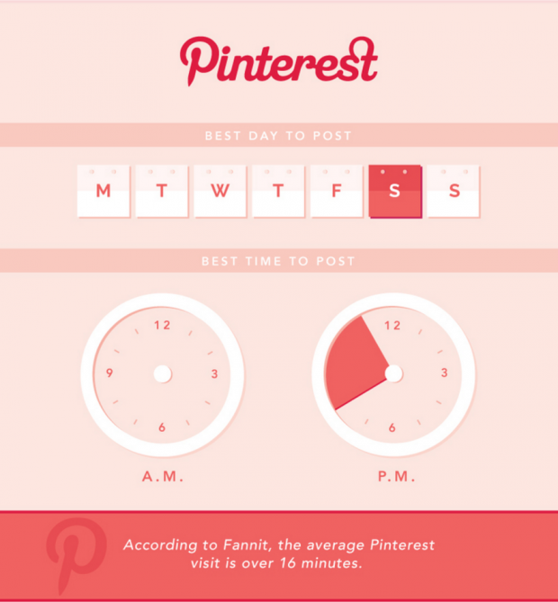 3 Things You Should Know About Pinterest According to an Expert | Hootsuite Blog