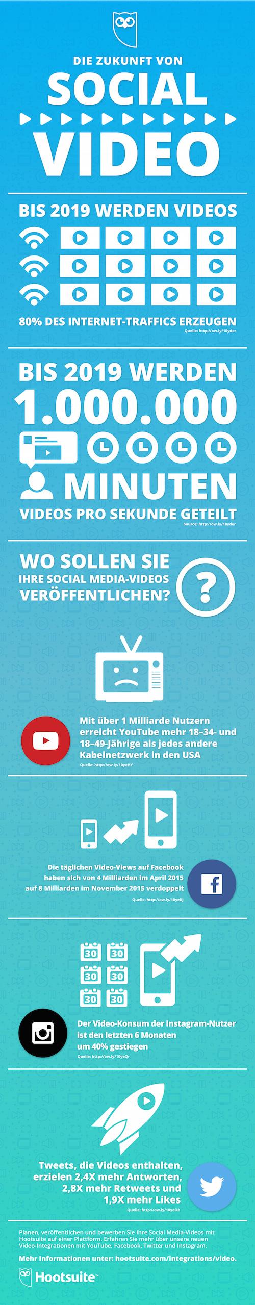 video infographic