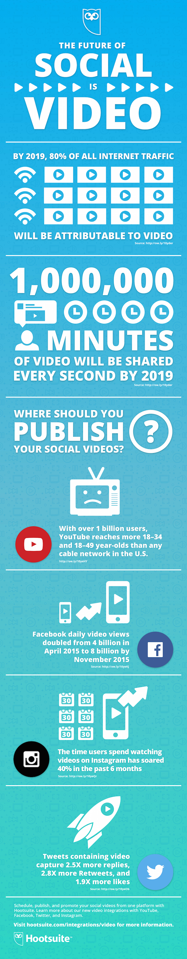 blog-SocialVideo-Infographic-v2