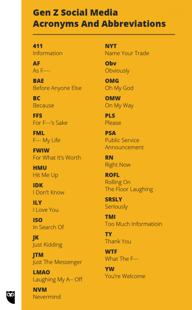 101 Social Media Acronyms and Abbreviations for Marketers