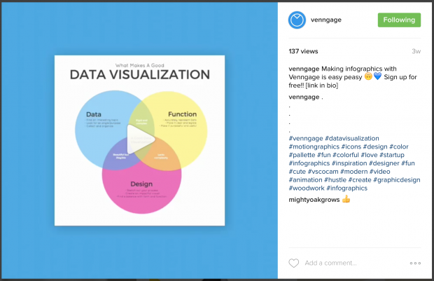 An Epic Guide For Creating Social Media Visuals | Hootsuite Blog