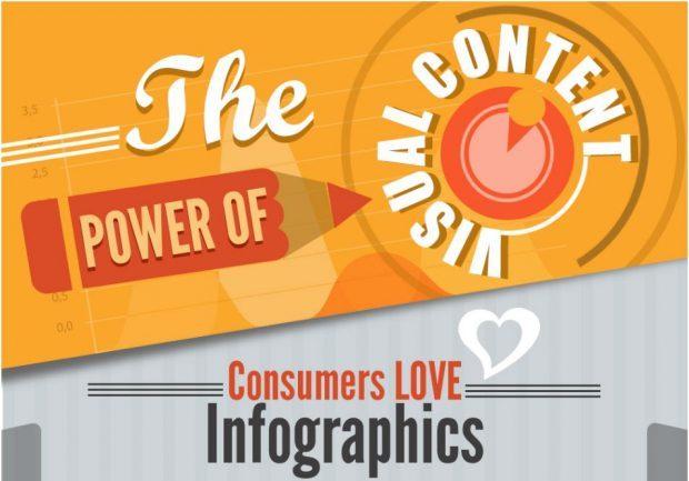Las infografías nos permiten reutilizar contenido social y darle un nuevo formato