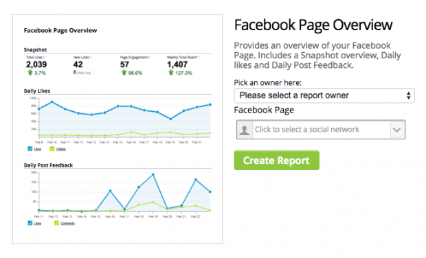 social media data visualization
