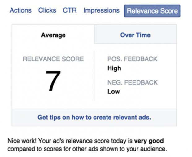 Facebook CPC ES: los anuncios en Facebook
