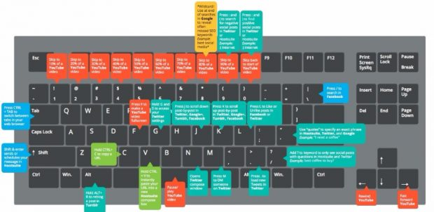 PC keyboard shortcuts