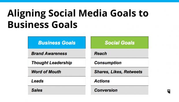 ES: Plantillas de redes sociales para tu calendario social