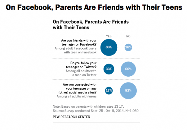 All the Facebook Demographics that Matter to Marketers in 2018