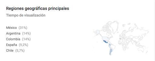 análisis geográfico de Youtube