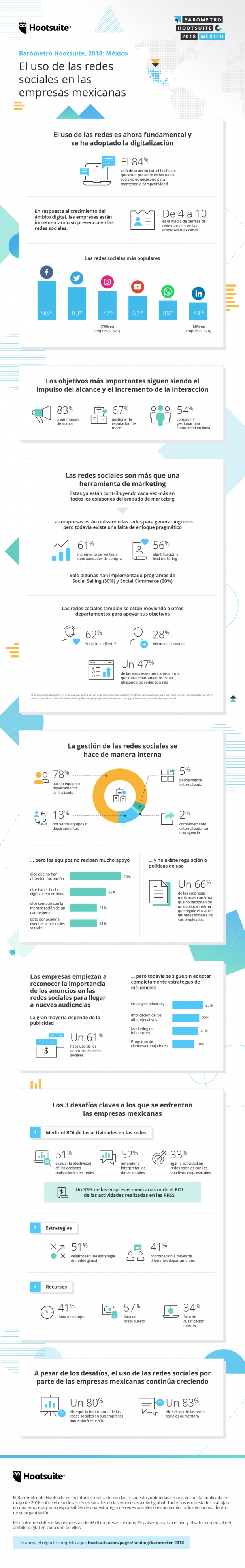 Marketing Social - Infografía México