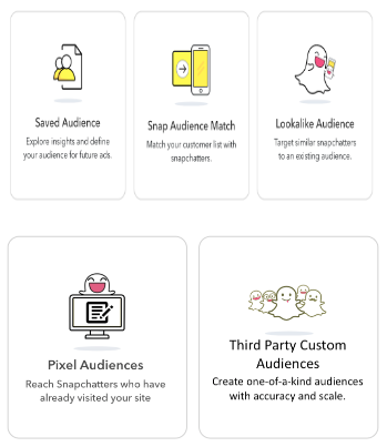 Snapchat Ads: The Complete Guide for Business