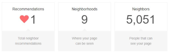 how to use nextdoor