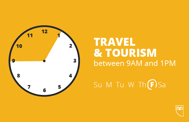 best time to post on instagram for travel and tourism brands
