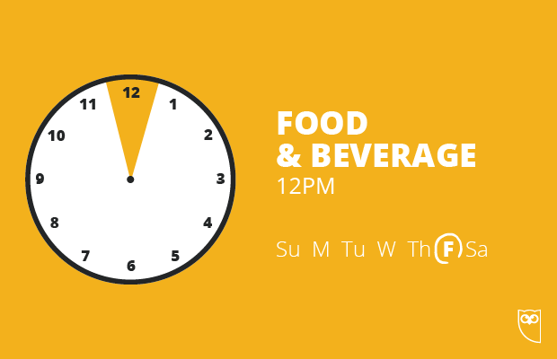 Best Time To Post On Instagram For Food And Beverage Brands