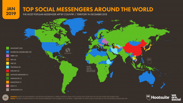 use of social messengers around the world