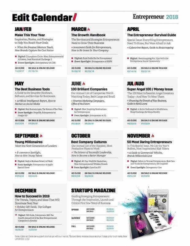 Calendrier Editorial Modele.Calendrier De Contenu Des Medias Sociaux Astuces Et Modeles