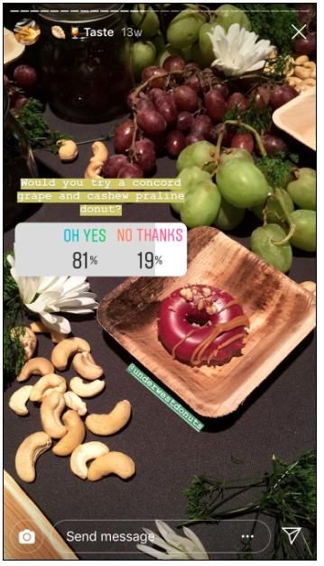 Grub Street Instagram poll