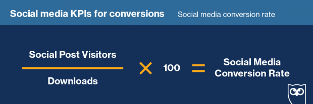 social media conversion rate