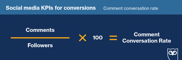 comment conversation rate formula