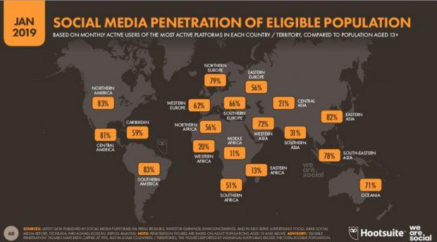 El contenido en español ocupa la cuarta posición del contenido global con un 4.9 %