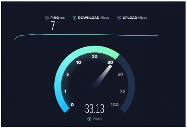 speed test results